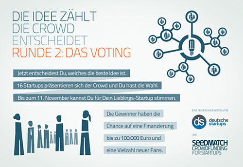 Crowdfunding Aktion deutsche Startups Seedmatch