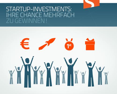 Gewinne beim Crowdfunding