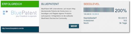 BluePatent: 100.000 Euro in nur 24 Tagen