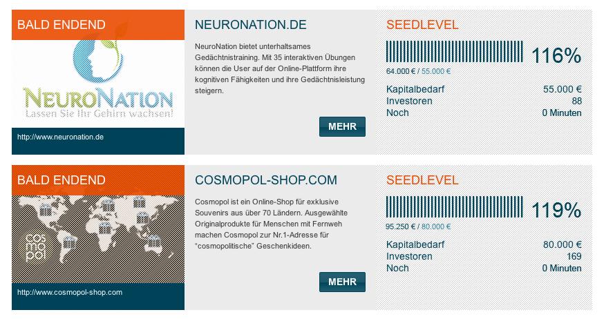 NeuroNation und Cosmopol erfolgreich bei Seedmatch