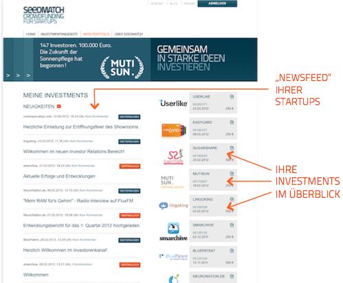 Plattform Vorschau Bereich Meine Investments Seedmatch