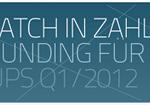 Crowdfunding für Startups Deutschland Statistik 2012