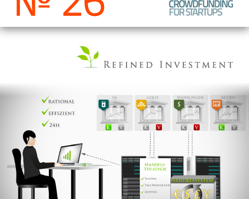 Refined Investment im Crowdfunding bei Seedmatch