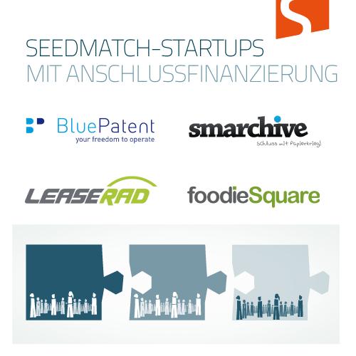 Seedmatch-Startups mit Anschlussfinanzierung