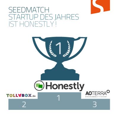 Startup_des_Jahres_Sieger
