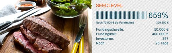 Seedlevel foodieSquare bei Seedmatch