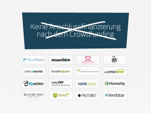 Anschlussfinanzierung nach dem Crowdfunding
