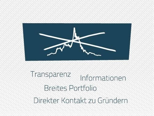 Transparenz, Informationen, breites Portfolio und direkter Kontakt zu Gründern beim Crowdfunding