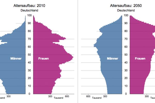 Datenkönige Kostenlose eritreische Datierung