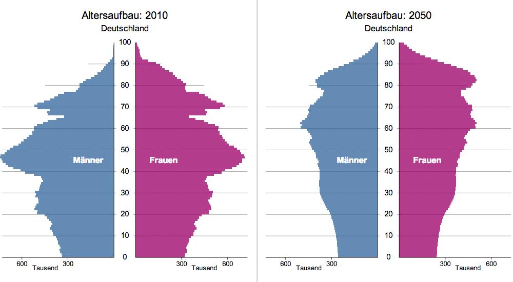 pdf Hochschulreform in Europa — konkret: Österreichs