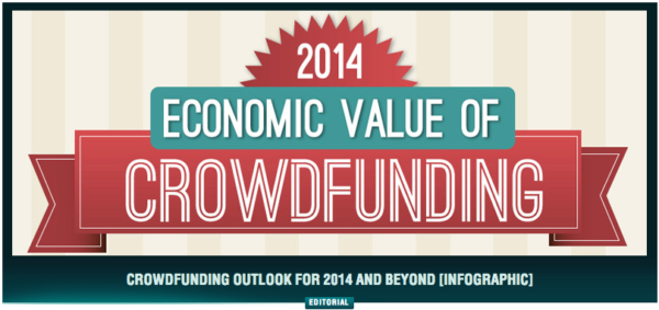 Crowdfunding_Outlook_for_2014_USA