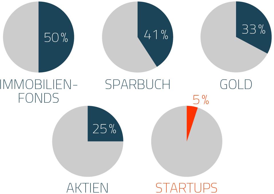 bitkom_infografik_1