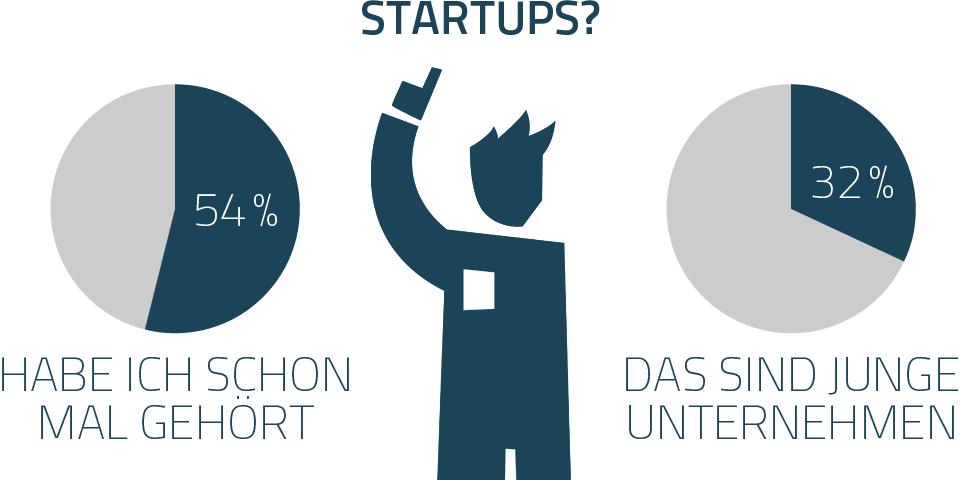 bitkom_infografik_3
