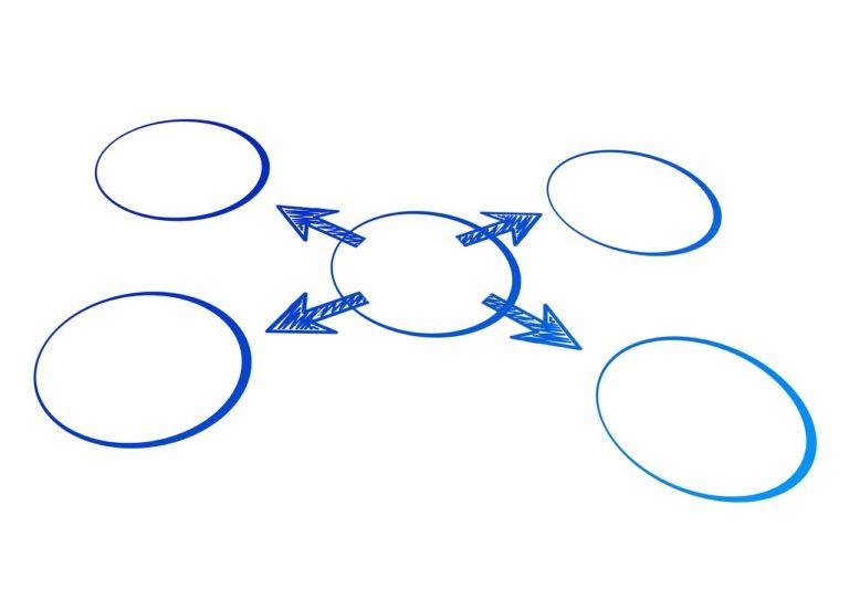 Die strategische Entscheidung erfordert Mut und ist auch immer eine Entscheidung unter Unsicherheit.