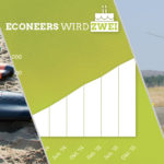 Lampuga-Boards, Econeers-Geburtstag und KfW-GründerChampion
